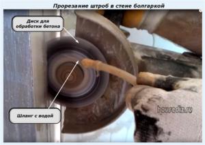 Прорезание штроб в стене болгаркой