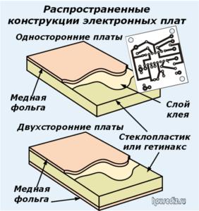 Распространенные конструкции электронных плат