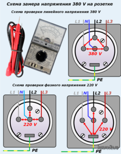 Схема замера напряжения 380 V на розетке