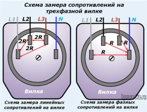 Схема замера сопротивлений на трехфазной вилке