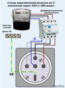 Схема подключения розетки на 5 контактов через УЗО е 380 вольт