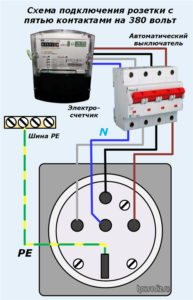 Схема подключения розетки с пятью контактами на 380 вольт