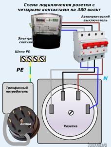 Схема подключения розетки с четырьмя контактами на 380-вольт