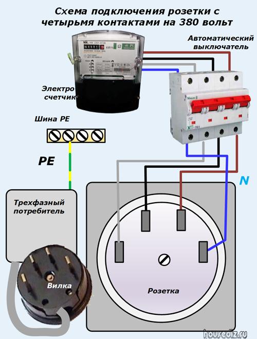 Сборка и монтаж электрических щитов. Схема подключения кабелей.