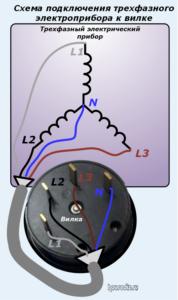 Схема подключения трехфазного электроприбора к вилке