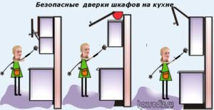 Безопасные дверки шкафов на кухне