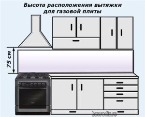 Высота расположения вытяжки для газовой плиты
