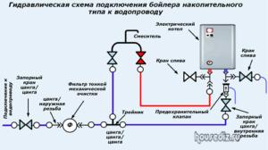 Гидравлическая схема подключения бойлера накопительного типа к водопроводу