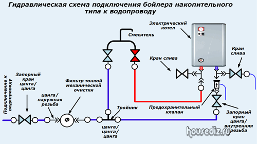 схема подключения бойлера в квартире
