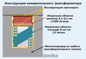 Конструкция измерительного трансформатора-