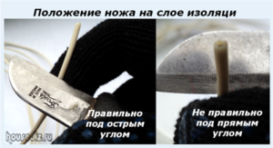 Положение ножа на слое изоляци