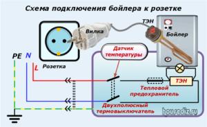 Схема подключения бойлера к розетке