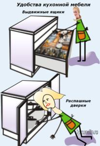 Удобства кухонной мебели