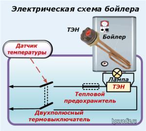Электрическая схема бойлера