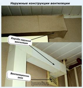 Наружные конструкции вентиляции
