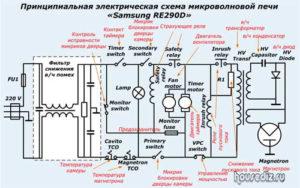 Принципиальная электрическая схема микроволновой-печи «Samsung-RE290D»