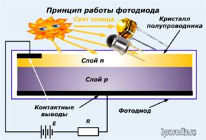 Принцип работы фотодиода
