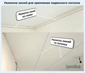 Разметка линий для крепления подвесного потолка