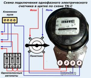 Схема подключения однофазного электрического счетчика в щитке по схеме TN-C