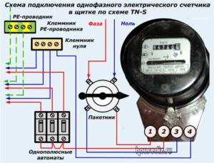 Схема подключения однофазного электрического счетчика в щитке по схеме TN-S