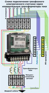 Схема подключения трехфазного электрического счетчика через измерительные трансформаторы тока