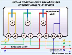 Схема подключения трехфазного электрического счетчика