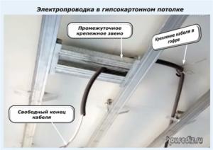 Электропроводка в гипсокартонномпотолке