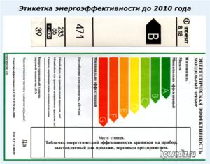 Этикетка энергоэффективности до 2010 года