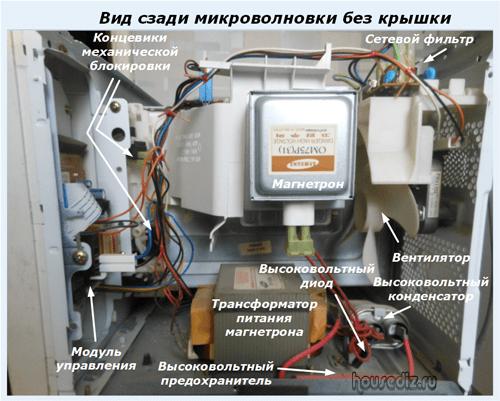 Какие диоды стоят в микроволновке