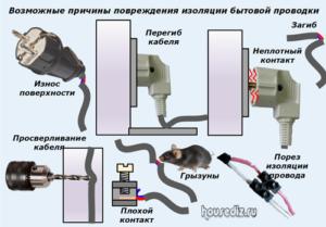 Возможные причины повреждения изоляции бытовой проводки