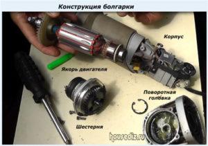 Конструкция болгарки