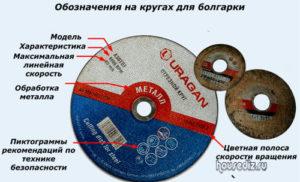 Обозначения на кругах для болгарки