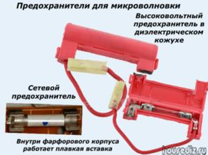 Предохранители для микроволновки