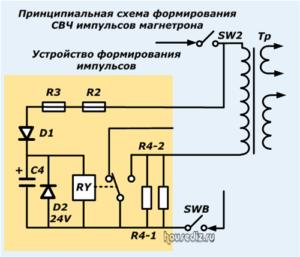 Принципиальная схема формирования СВЧ импульсов магнетрона