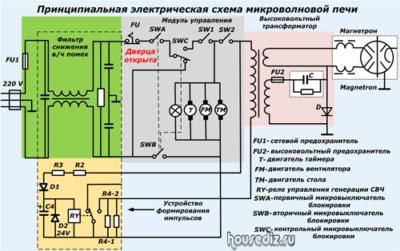 Принципиальная электрическая схема микроволновой печи