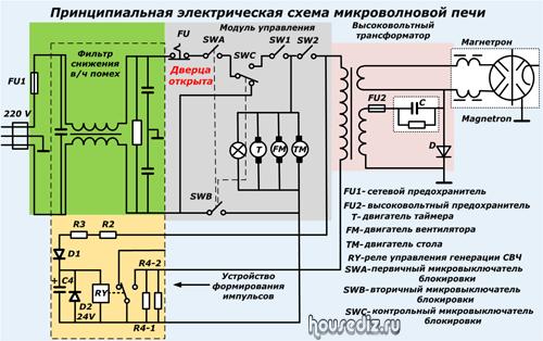Принципиальная электрическая схема микроволновой печи фото 442
