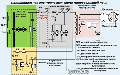 Проверка магнетрона микроволновки своими руками 17