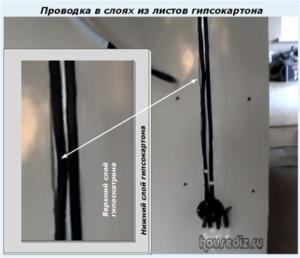 Проводка в слоях из листов гипсокартона