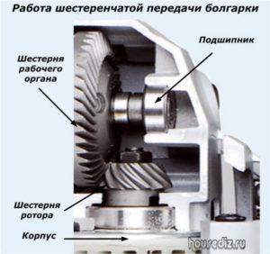 Работа шестеренчатой передачи болгарки