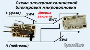 Схема электромеханической блокировки микроволновки
