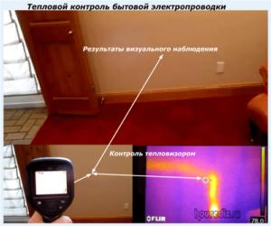 Тепловой контроль бытовой электропроводки