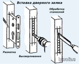 Вставка дверного замка