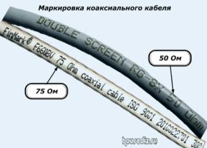 Маркировка коаксиального кабеля