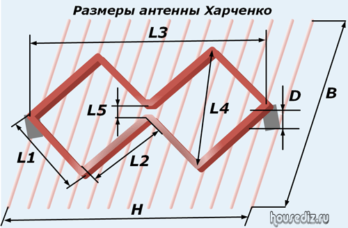 Антенна харченко 3g модем своими руками