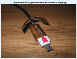 Удаленное подключение антенны к модему