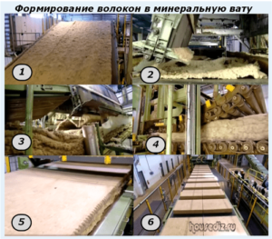 Формирование волокон в минеральную вату
