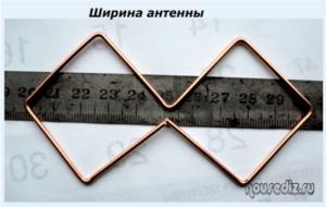 Ширина антенны