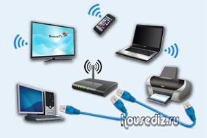 проводные и беспроводные сети для дома