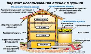 Вариант использования пленок в здании