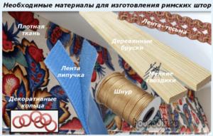 Необходимые материалы для изготовления римских штор